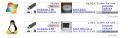 Darstellung unter Windows und Linux im Vergleich