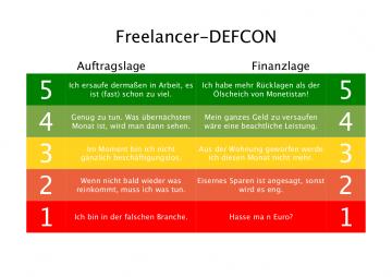 Freelancer-Defcon