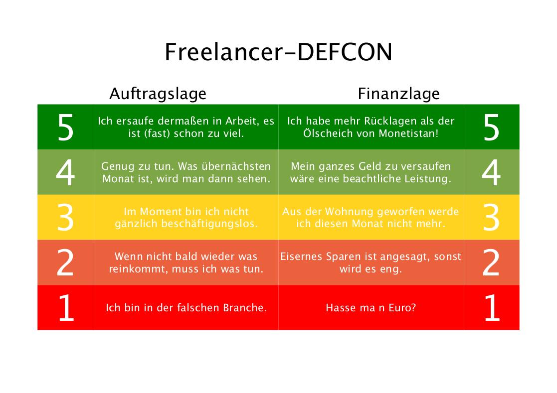 http://www.peterkroener.de/wp-content/uploads/2008/04/freelancer-defcon.png