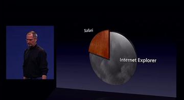 Davon träumt Steve Jobs nachts