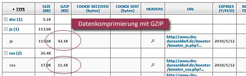 GZIP-Anzeige in der YSlow Komponentenansicht