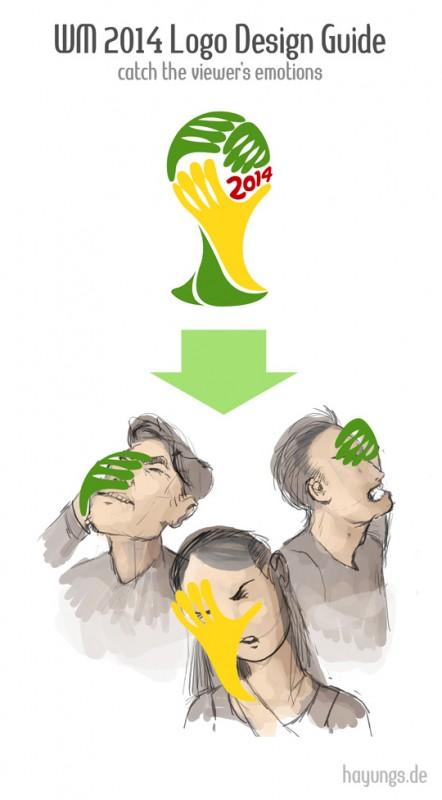 Logo der Fußball-Weltmeisterschaft 2014