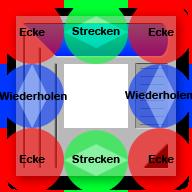 Interface mit Segmenten