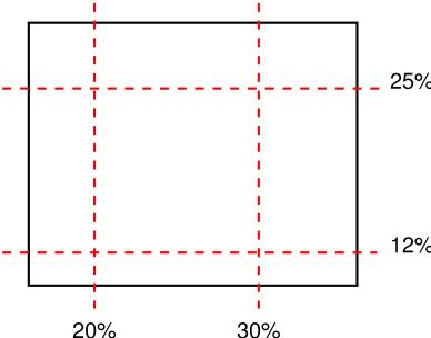 border-image-slice-Werte werden im Uhrzeigersinn interpretiert